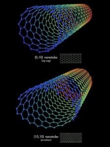 Хонда залага на въглеродни нанотръби